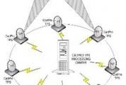 Hệ thống định vị viễn thám CadPro TPS